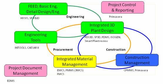Suluh Ardhi Engineering Management System